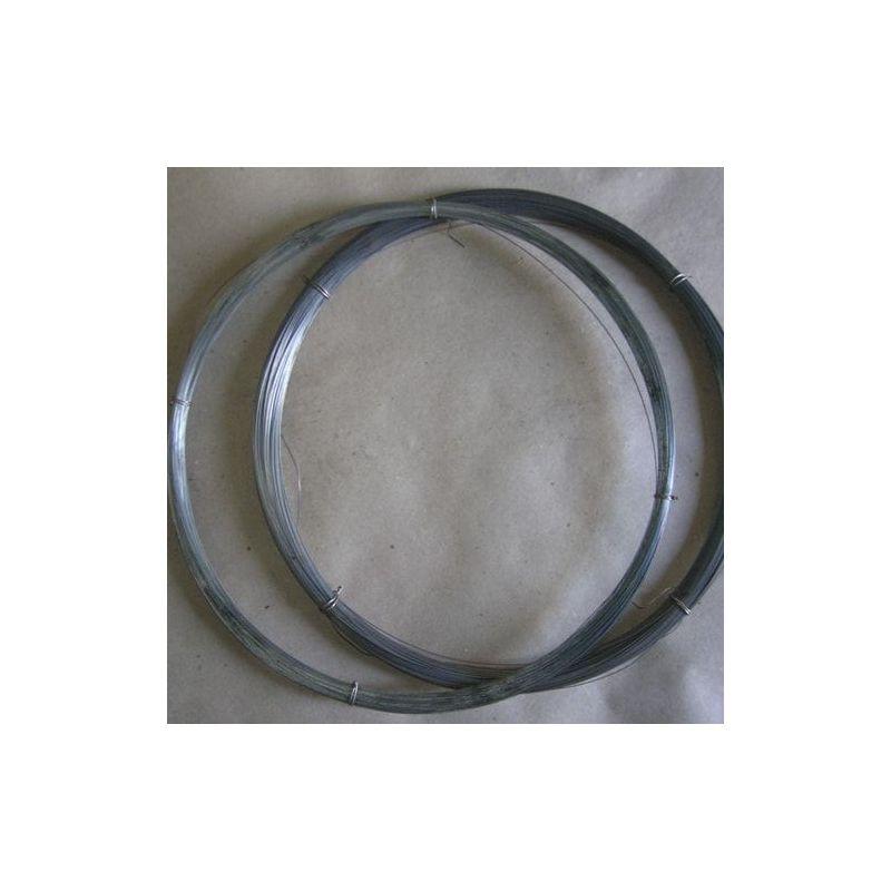 Hafnium wire 99.9% from Ø 0.5mm to Ø 5mm pure metal element 72 Wire Hafnium, metals rare